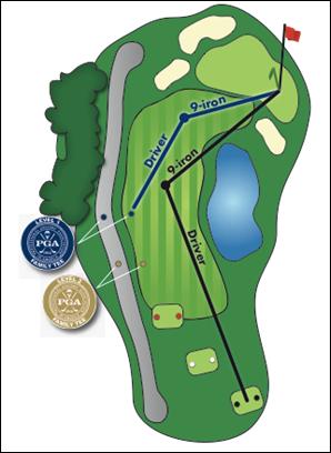 junior-golfplatz